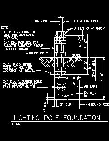 Lighting And Branch Wiring Sample Drawings
