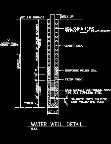 Cad Symbol For A Water Well 73