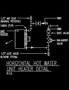Heat Distribution Systems Sample Drawings