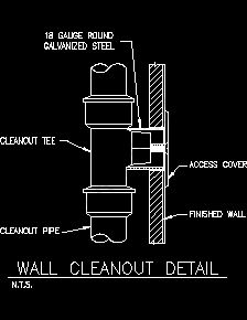 Site Sanitary Waste Systems Sample Drawings