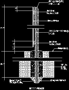 Fences Sample Drawings