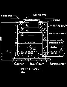 Site Storm Sewer Systems Sample Drawings