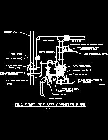 Special Fire Protection Systems Detail Sample Drawings